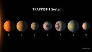 siete planetas