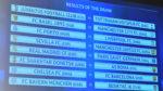 Los 8 emparejamientos de octavos de Champions League 17/18