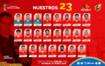 Los 23 elegidos por Lopetegui para disputar el Mundial con España